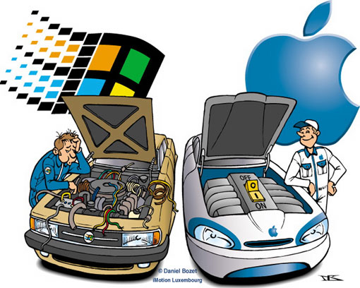 Windows 10 vs OS X El Capitan Why Microsoft Wins