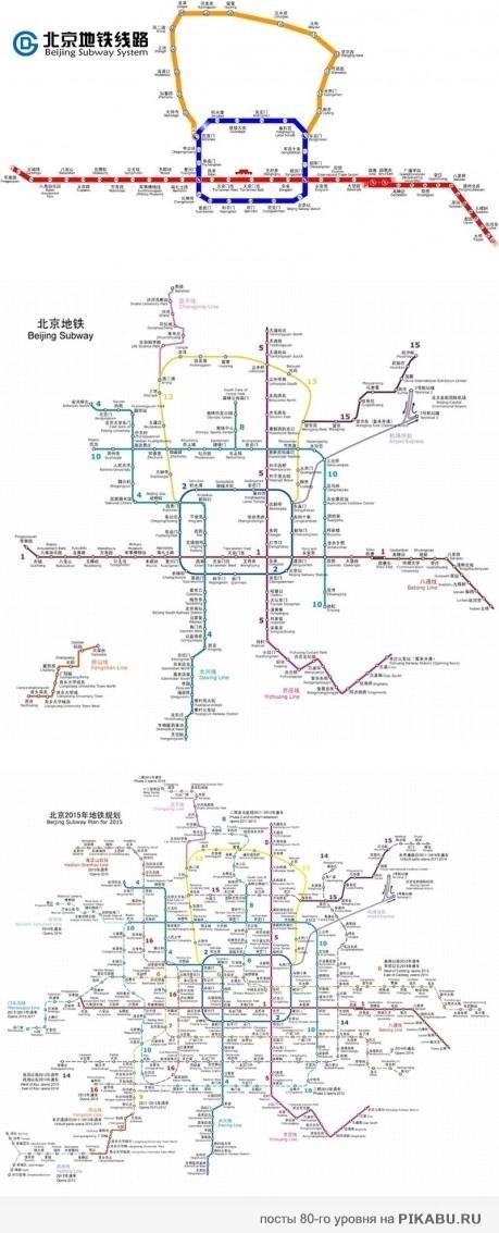 Схема развития метро Пекина