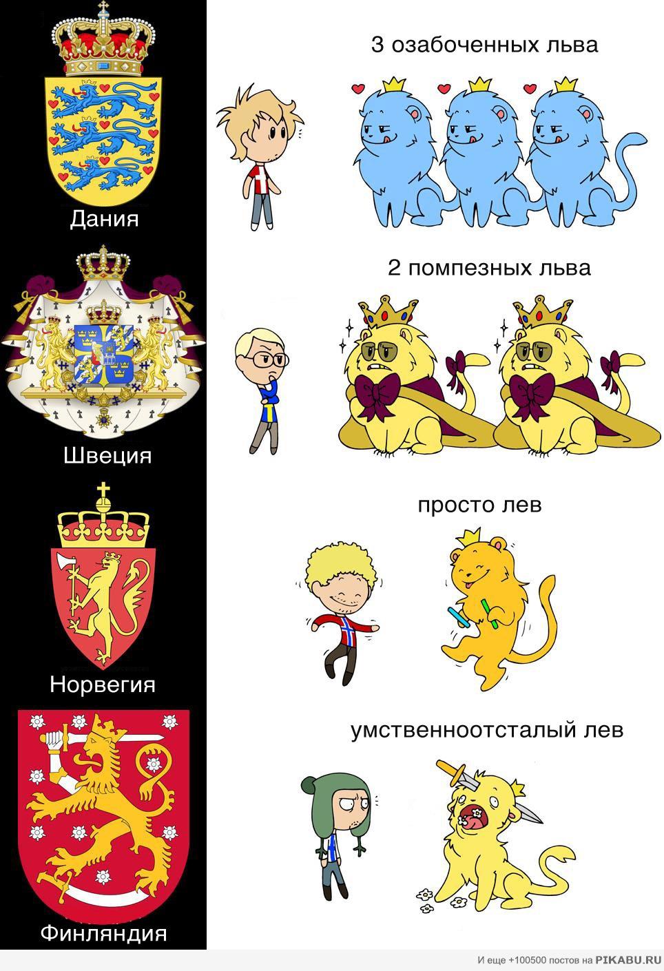 Львы на гербах дорогие монеты рф