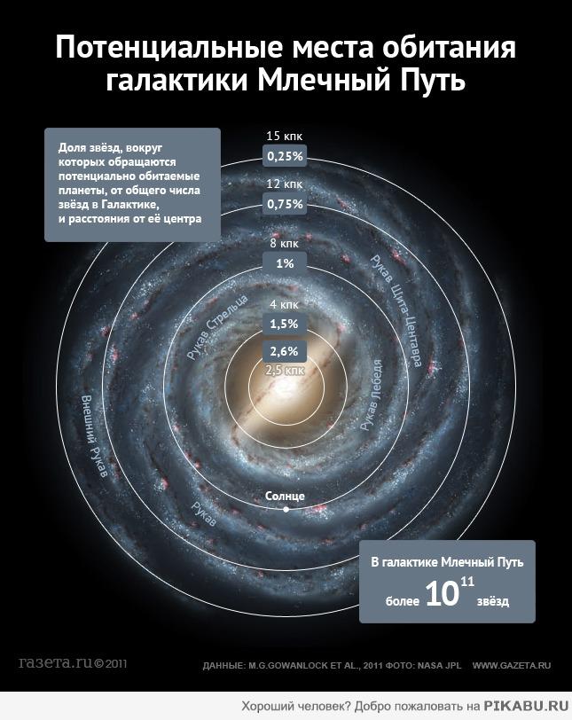 Галактика млечного пути схема