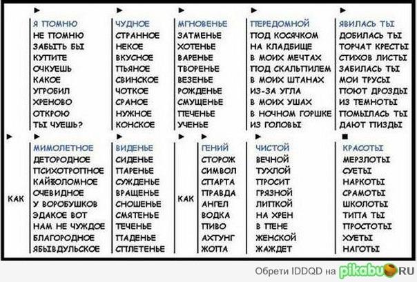 Шаблон, для сочинения стихов)
