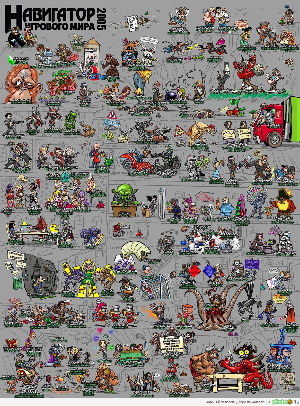 фото героев игр