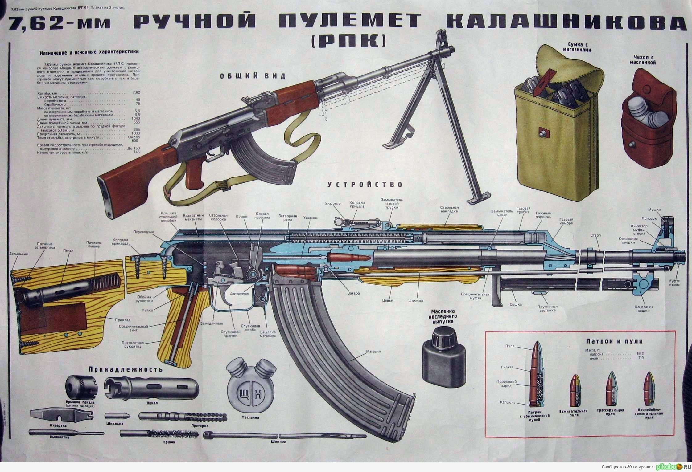 Чертежи 74 Gun Ship Ак Торрент