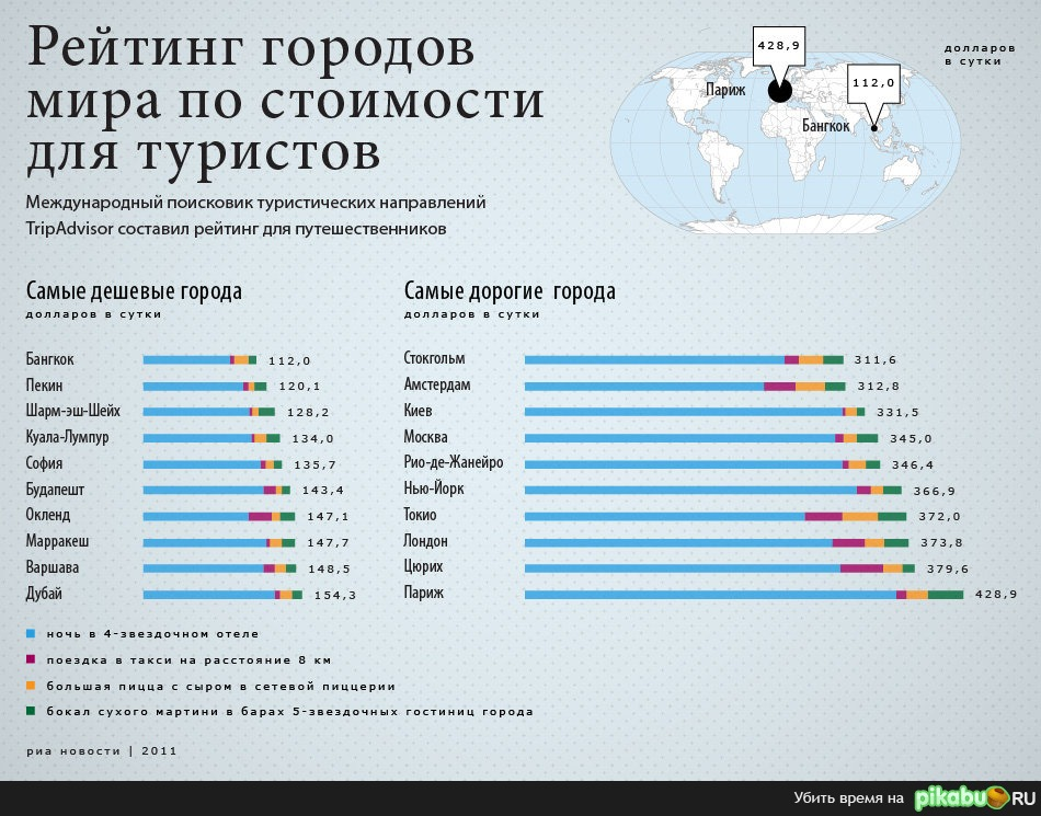 http://apikabu.ru/img_n/2011-11_2/lfb.jpg