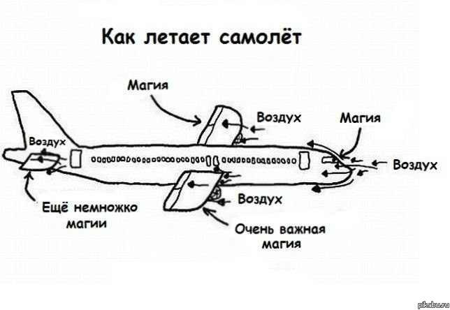 http://apikabu.ru/img_n/2012-03_2/azy.jpg