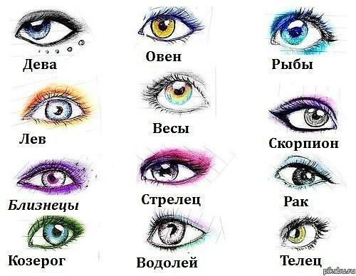 36Что значит когда постоянно рисуешь глаза