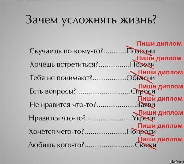 Город Архангельск климат экология районы экономика