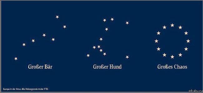 Евросоюз на самом деле Большая Медведица, Большой Пёс, Большой Хаос.