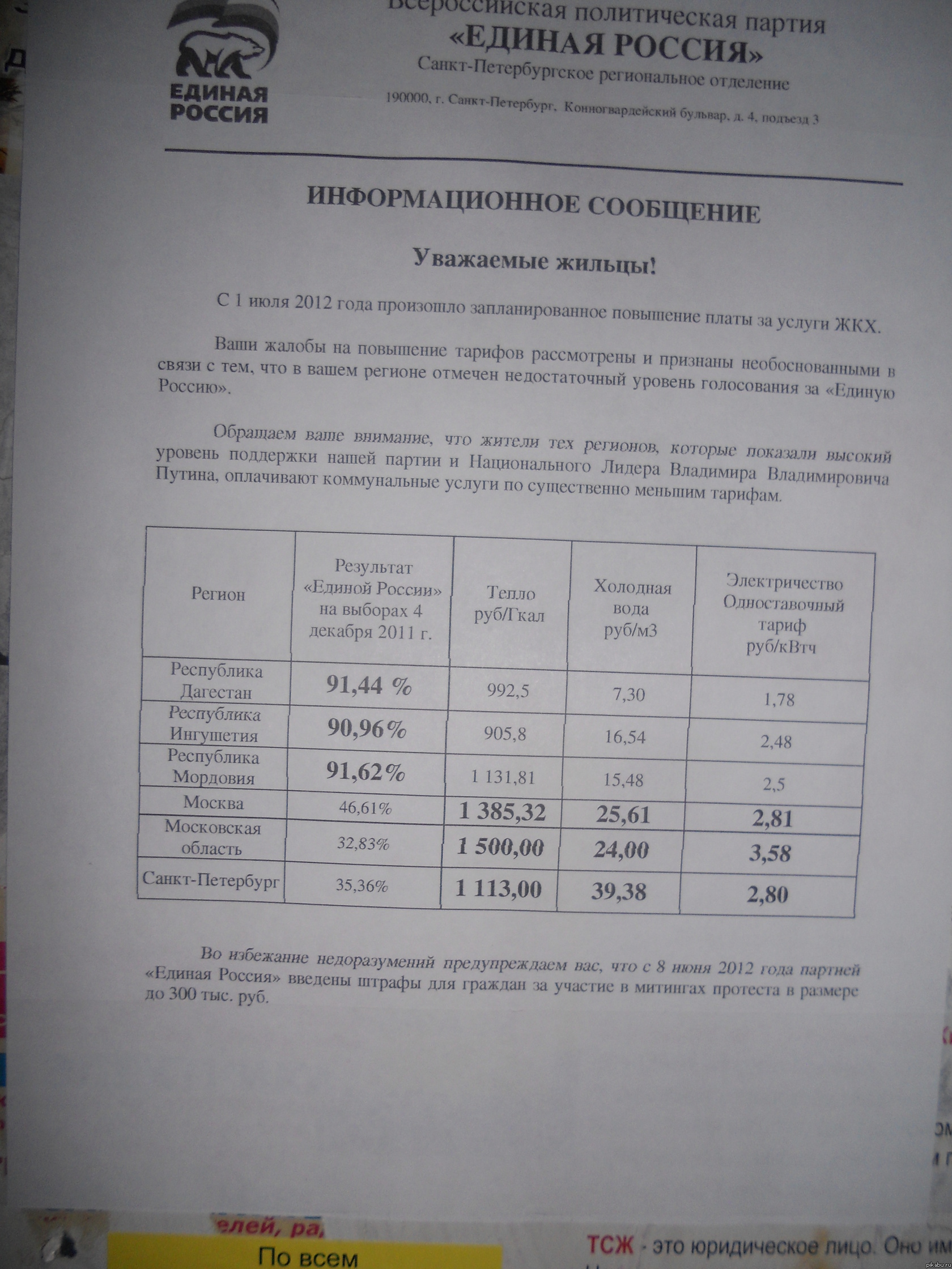 Дать объявление о продаже дома в г феодосия