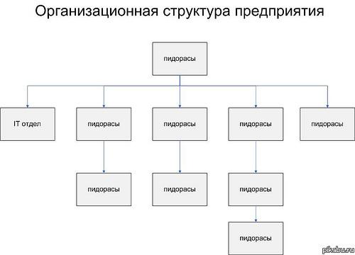 http://apikabu.ru/img_n/2012-07_6/m3b.jpg