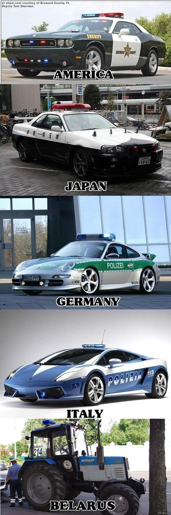 Какой автопром такая и полиция-2
