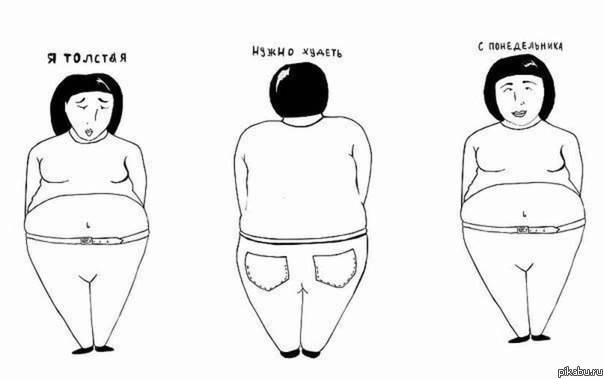 аниме девушки толстые: