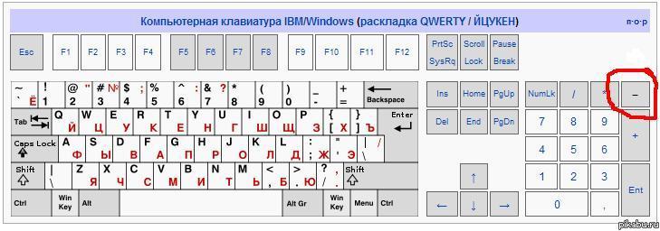 На Windows 8 скриншот делается следующей комбинацией.  Кнопка Windows + Кнопка Print Screen.