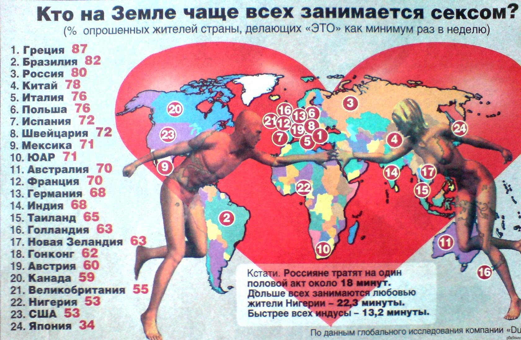 Фото секс на земле 12 фотография