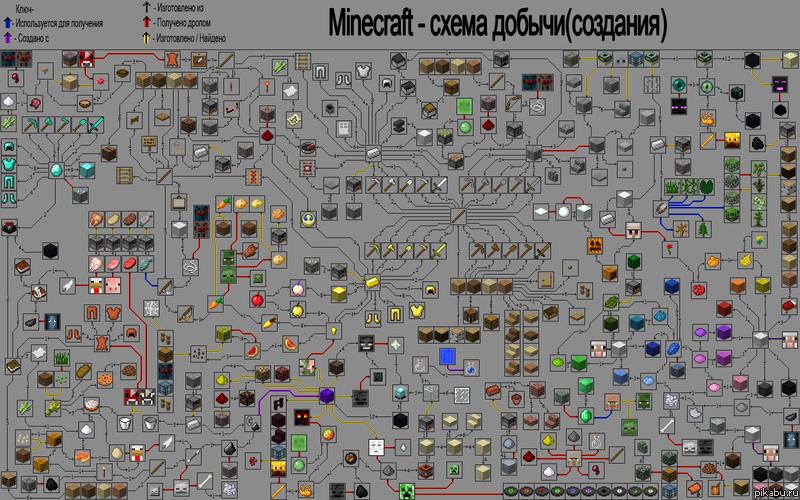 ip сервера Майнкрафт 1.9 - 1.9.2 - мониторинг Minecraft ...