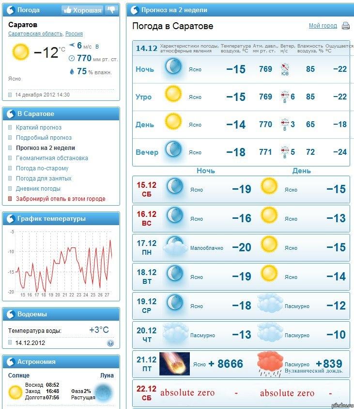 год погода на неделю в волгоградской подтверждении дохода
