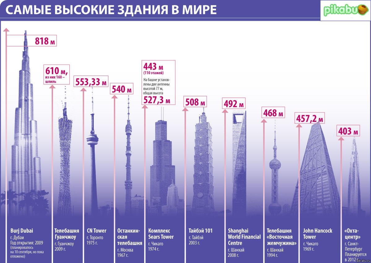 http://apikabu.ru/img_n/2012-07_1/ba6.jpg